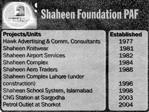 Saheen Foundation PAF